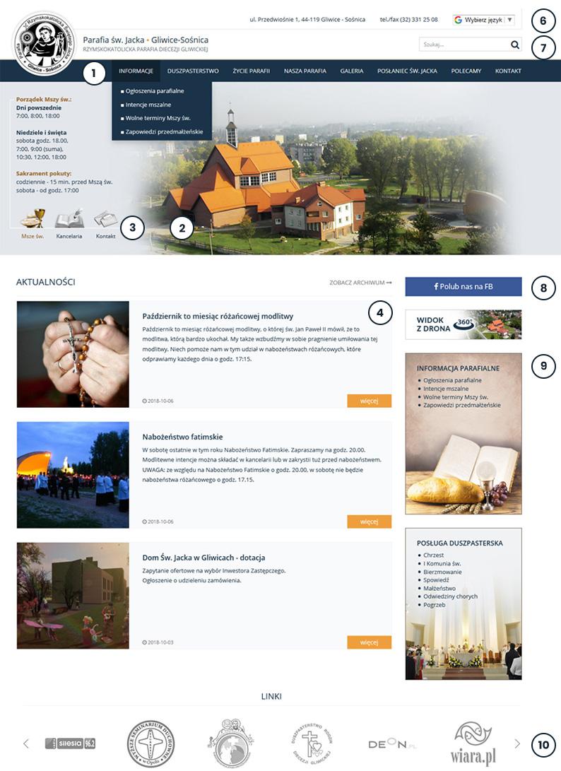 Wygląd parafialnej strony internetowej